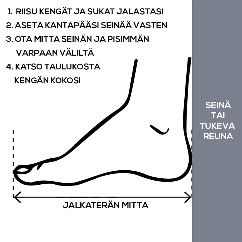 Sairaanhoitajan kenkien mittausohje